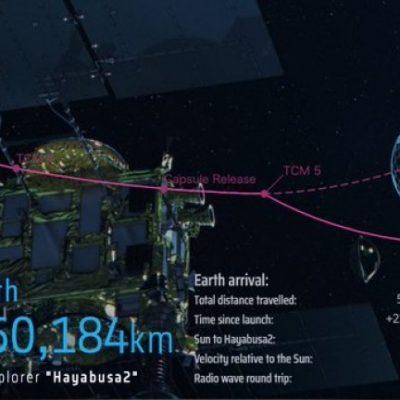 Пробите от астероида Рюгу